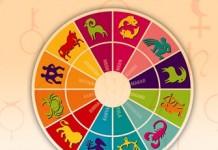 Today Horoscope - आज का राशिफल
